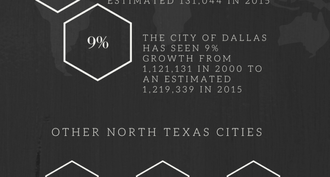 Despite hang-ups, Denton officials continue to manage growth