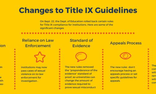 Open Title IX investigation into UNT changes focus