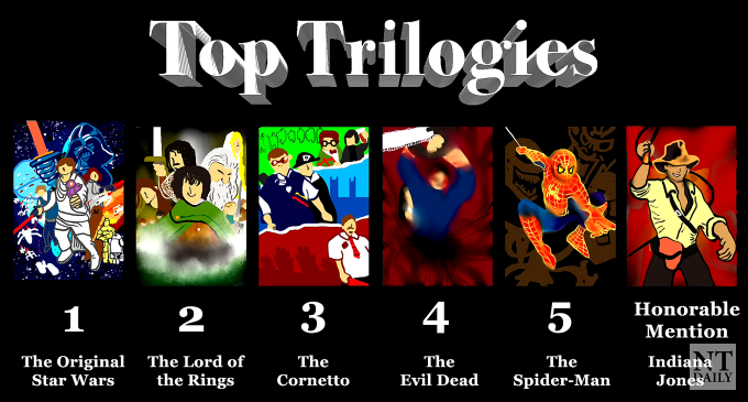 Top 5 cinematic trilogies of all time