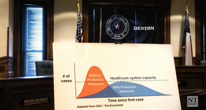 Denton County Commissioners Court extends stay at home executive order, disaster declaration